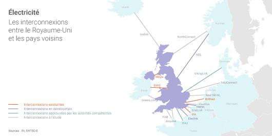 Interconnexions électriques du Royaume-Uni