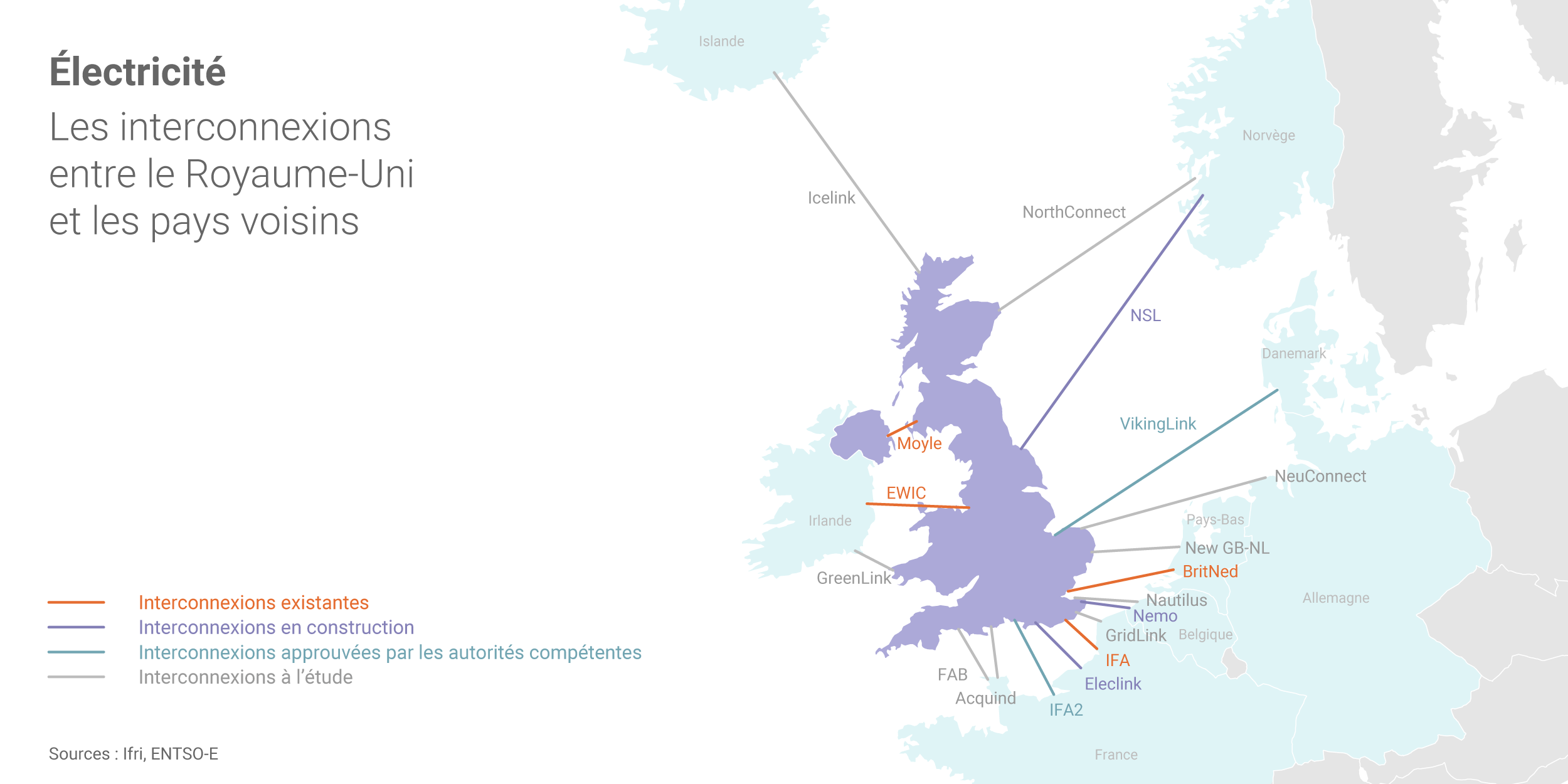 Le Brexit : conséquences - Page 3 Electricite-interconnection-grande-bretagne_zoom