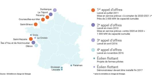 Localisation des projets d'installations éoliennes offshore en France