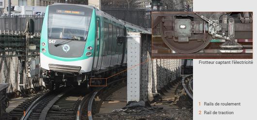 Alimentation électrique du métro parisien (©RATP/Mauboussin Jean-François)