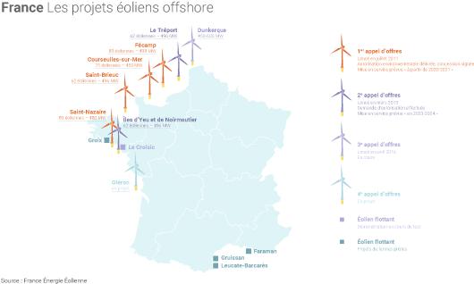 Localisation de l'éolien offshore en France