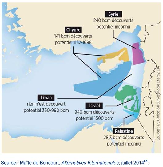 Ressources de gaz en Méditerranée orientale