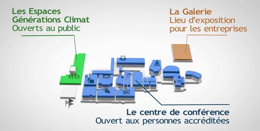 Les 3 espaces du site de la COP21