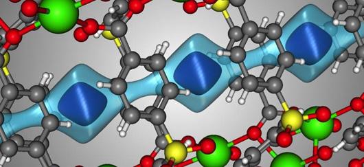 Structure cristalline du matériau SBMPF-1