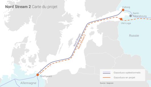 Carte du projet Nord Stream 2