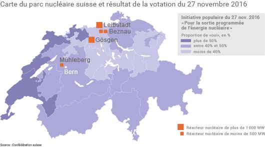 Carte du parc nucléaire suisse