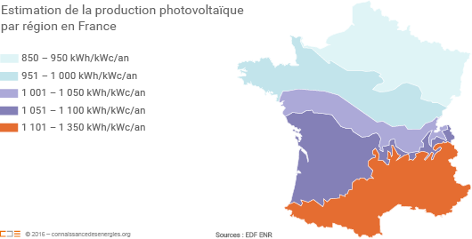 Estimation de la production photovoltaïque par région en France