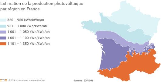 Estimation de la production photovoltaïque par région en France