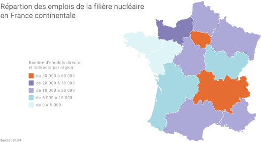 Répartition des emplois de la filière nucléaire en France continentale