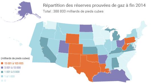 Répartition des réserves américaines de gaz naturel à fin 2014