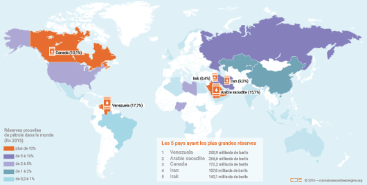 Répartition en pourcentage des réserves prouvées de pétrole dans le monde à fin 2015