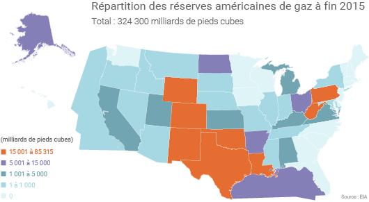 Répartition des réserves américaines de gaz naturel par État