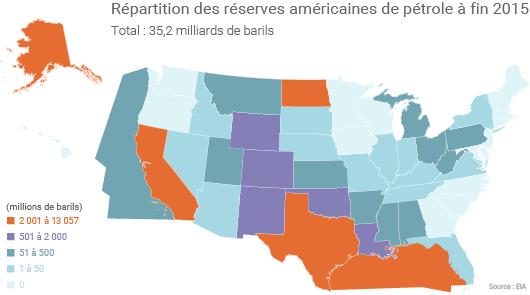 Répartition des réserves américaines de pétrole par État