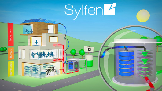 Smart energy hub Sylfen