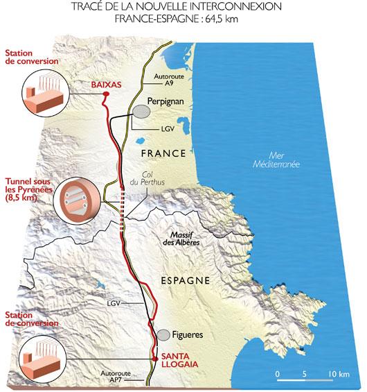 Tracé interconnexion France Espagne