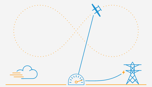 Trajectoire Drone Ampyx Power