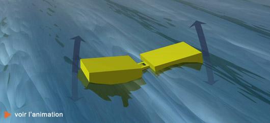 Le système de chaîne flottante articulée dispose généralement de plus de 2 parties. (©Aquaret)