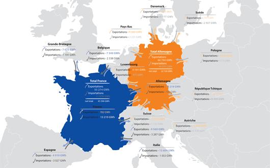 Carte des échanges contractuels transfrontaliers d'électricité en 2012 (©Epex Spot)