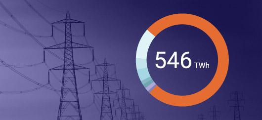 Production électrique de la France en 2015