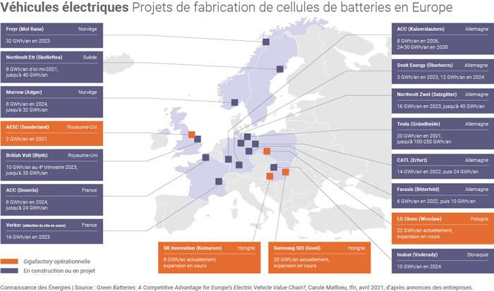 Sites de production de cellules de batteries pour véhicules électriques en Europe