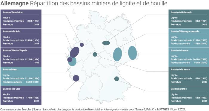 Carte des bassins de charbon en Allemagne