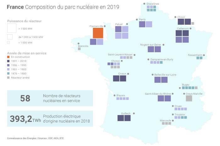 Où sont situées les centrales nucléaires en France ?