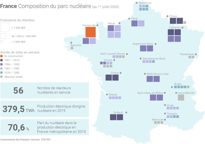 Répartition en France des centrales nucléaires