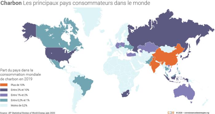 Principaux pays consommateurs de charbon dans le monde
