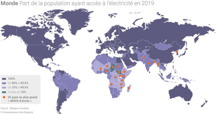 Part de la population mondiale ayant accès à l'électricité