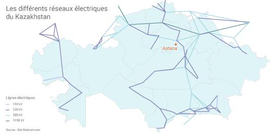 Réseaux électriques Kazakhstan