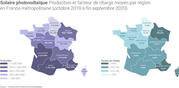 Le solaire en France en 2020