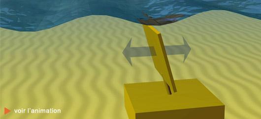 Paroi oscillante immergée (©Aquaret)
