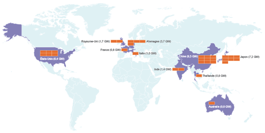 Top 10 des futures capacités photovoltaïques installées par pays en 2014 (estimation du cabinet IHS)