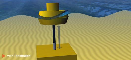 Colonne à oscillation verticale (©Aquaret)