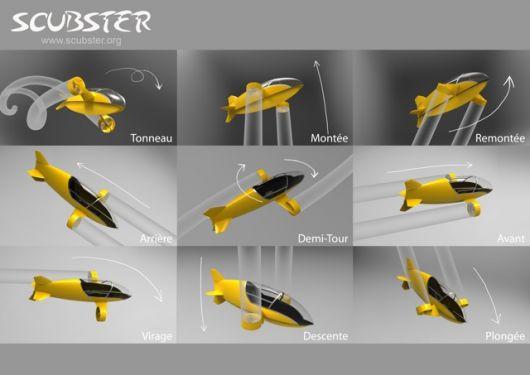 Différentes manoeuvres réalisées par le Scubster (©2011)