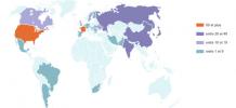 Nombre de réacteurs nucléaires par pays
