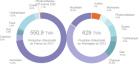 Transition énergétique : énergie en france et en allemagne