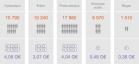 Les énergies renouvelables électriques en France