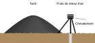 Exploitation des mines de charbon