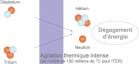 Fusion nucléaire deutérium et tritium