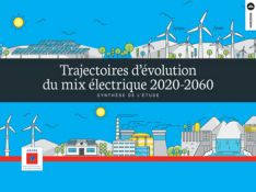 Mix électrique France 2060