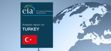 Énergie en Turquie