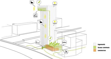 La conception bioclimatique de la tour Elithis devrait permettre de limiter au maximum sa consommation. (©Elithis)